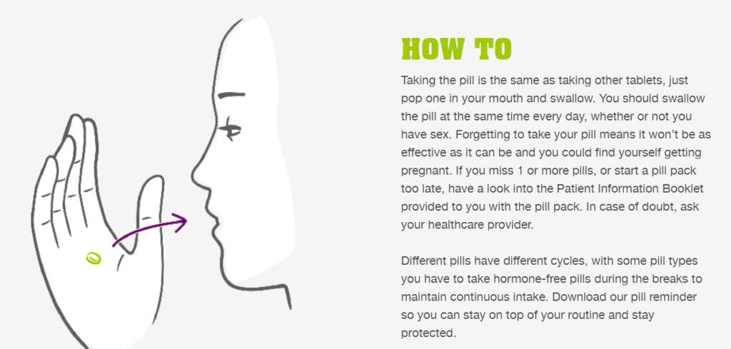 Abbildung und Text, wie die Pille einzunehmen ist.